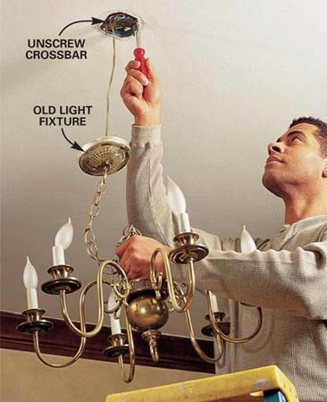 How to hang a ceiling light fixture the family handyman photo 1 remove the fixture aloadofball