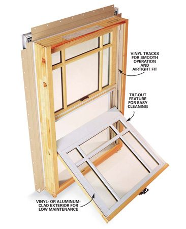 <b>New Window</b></br> New windows offer a host of benefits—smooth operation, low maintenance, fewer drafts, easier cleaning and modest energy savings. But they're expensive, so evaluate the repair and maintenance options for your old windows before taking the plunge.