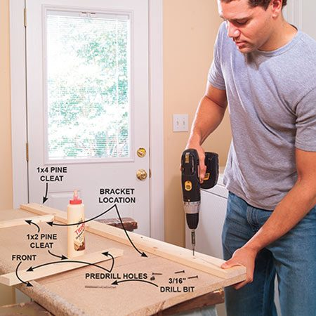 <b>Photo 2: Attach pine supports</b></br> Glue and screw 3/4-in. thick pine supports to the underside of the countertop. Use a 1x4 along the back and 1x2s at your bracket locations. The supports will stiffen the countertop and provide better backing for the bracket screws.
