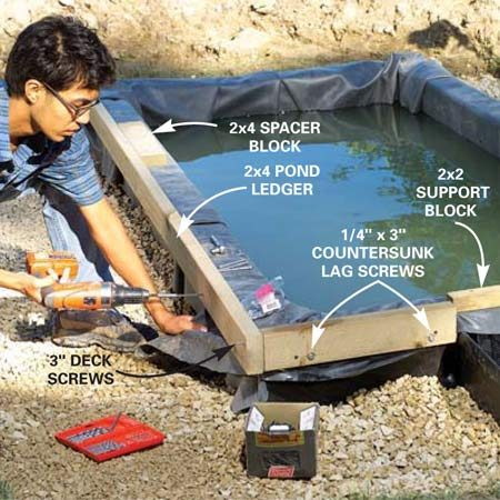 <b>Photo 13: Attach the ledgers </b></br> Cut 2x4 pond deck ledgers to fit as shown, then space them 1-1/2 in. above the pond walls using a 2x4 block as a guide. Tack them to the tie plate with a few 3-in. deck screws. Then bolt them to the tie plates with 1/4 x 3-in. lag screws spaced every 18 in. Bore 1-in. dia. countersink holes in the ledgers at the ends of the pond so the lag screwheads are just below the face of the 2x4s. Screw a 2x2 block to the top of the wall in front of the skimmer basket for the access panel support.