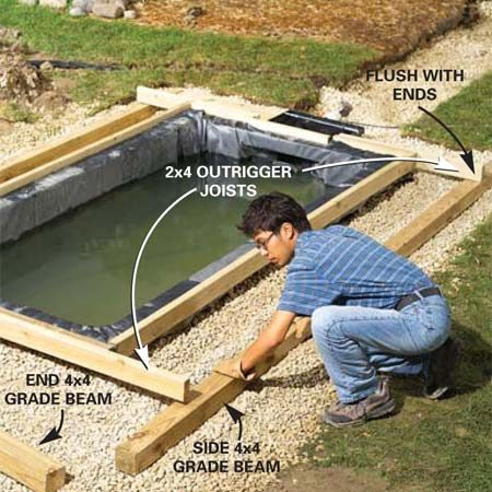 <b>Photo 14: Attach the beams</b><br/>Bolt outrigger joists to the pond ledgers, projecting the ends 16-1/2 in. past the pond ledgers. Cut two 4x4s 33 in. longer than the side pond ledger boards, then center them on the pond and slide them under the ledger ends. Cut the end 4x4s to fit between the side 4x4s and nestle them into the gravel until they&#39;re flush with the tops of the side 4x4s.