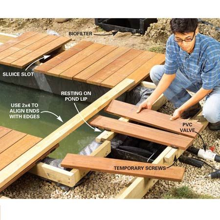 <b>Photo 18: Build the access panel  </b><br/>Cut two 23-in. long 2x2s for the access panel deck. Temporarily screw one to the grade beam ledger directly above the skimmer with 3-in. deck screws and lay one on the pond lip as shown. Center and fasten the four access panel deck boards to the 2x2s. Temporarily remove the outrigger joist (Figure B) if necessary to install blocking near the deck splice, then replace it before completing the decking.