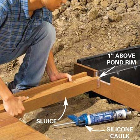 <b>Photo 20: Build the sluice</b></br> Rip a 5-ft. long deck board for the two sides (see Figure B), then caulk and screw it to the sides of another 5-ft. long deck board to form the sluice. Cut a length of decking to fit the width of the biofilter spillway. Clamp it in place and use a level to mark the sluice slot. The bottom of the slot should be 1 in. higher than the pond rim. Remove the board, cut the slot, then caulk and screw the board to the biofilter. Attach the sluice to the opening with silicone.