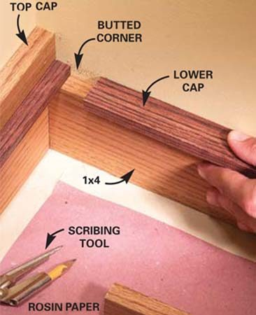 <b>Photo 7: Install the baseboard</b></br> Butt the baseboard at inside corners. Adjust for a tight fit by scribing a line and cutting to it. Nail the 1x4 to the wall studs, the lower cap to the 1x4 and the cap to the wall.