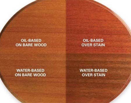 Wood Finishing Tips