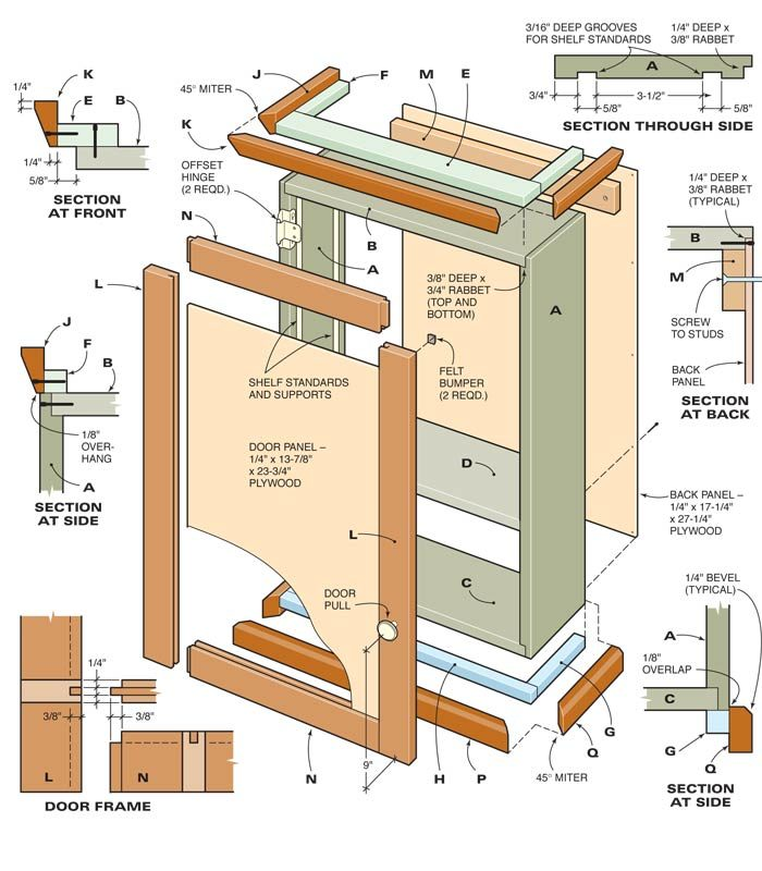 Plan drawing: How to build a storage building door hardware