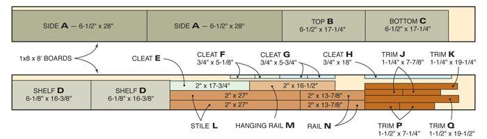 Figure B: Cutting Diagram