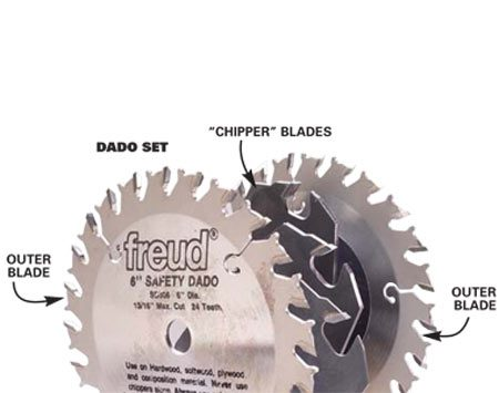 "<b>Close up of dado blade set</b></br> Add or subtract ""chipper blades"" to change the width of the dado cut."