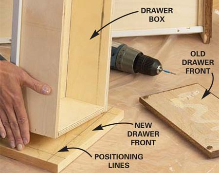 <b>Photo 2: Install the new drawer fronts</b></br> Replace the old drawer fronts. We pried off the old front using a chisel and a flat bar, marked the position of the drawer box on the back of the new drawer front, then joined the two using carpenter's glue and screws.