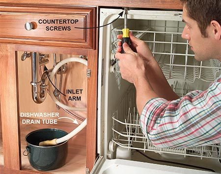 <b>Photo 3: Disconnect the drain</b></br> Slide the dishwasher drain tube off the inlet arm on the sink drain. Drain it into a bucket. Remove the screws securing the dishwasher to the countertop.