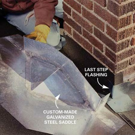 <b>Photo 6: Install the chimney saddle</b></br> Slide the prebent and soldered chimney saddle into place behind the chimney. Nail it to the roof along the top edge. Space 1-in. galvanized roofing nails about every 6 in. along the edges or closer if necessary to flatten the metal.