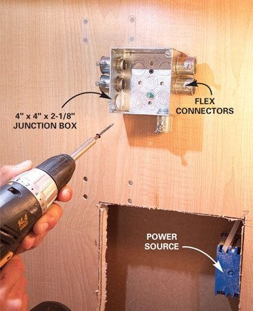<b>Photo 3: Add the initial junction box</b></br> Attach flex connectors to a junction box according to your plan (Figure A) and screw it to the back of the cabinet. Align the connectors so the screws point out.