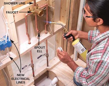 <b>Photo 9: Solder the new copper</b></br> Center the faucet and screw it to the 2x4 backer. Assemble and solder the new copper lines. Have an electrician install new electrical lines (Figure A).