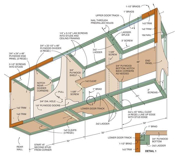 Cabinet Plans Garage Plans PDF captain sea chest plans Free Download – Garage Cabinet Plans Pdf