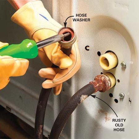 <b>Unscrew the water supply hoses </b><br/>Turn off the water main or shutoff valve and unscrew the supply hoses from the back of the machine with an adjustable pliers. Pry out the old hose washers with a flat-blade screwdriver. Install new gaskets in both hoses and reconnect the supply lines.