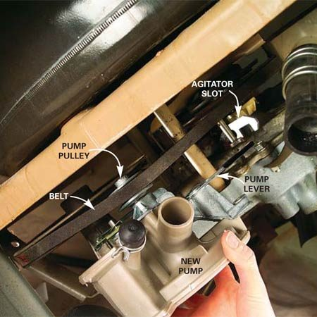<b>Photo 3: Install the new pump</b></br> Install the new pump by sliding the pump lever into the agitator slot and aligning the belt with the pump pulley. Line up the bolt holes and firmly tighten the mounting bolts. Reconnect all hoses and clamps.