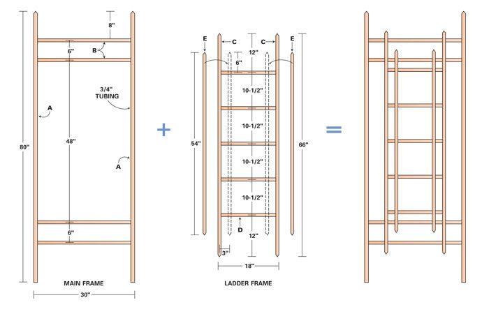 Figure B: Trellis sections
