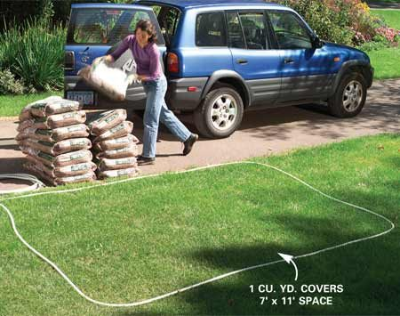 Mulch capacity of an SUV