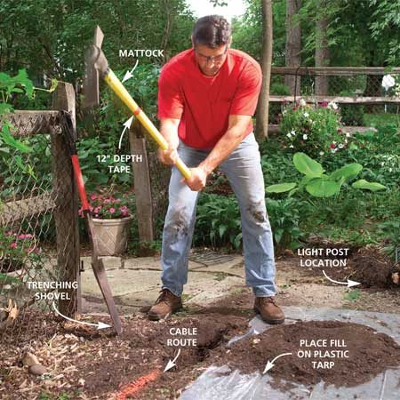 <b>Photo 1: Mark the route</b></br> Mark the cable route from the power source (house outlet) to the position of the remote outlet with spray paint. Dig a 12-in. deep trench connecting the two points and the 2-ft. deep posthole for the light.