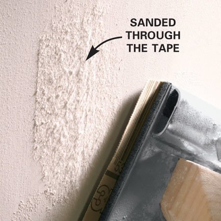<b>Avoid over-sanding </b></br> Oops! Sanded too much in this spot. Touch it up with joint compound and resand when it dries.