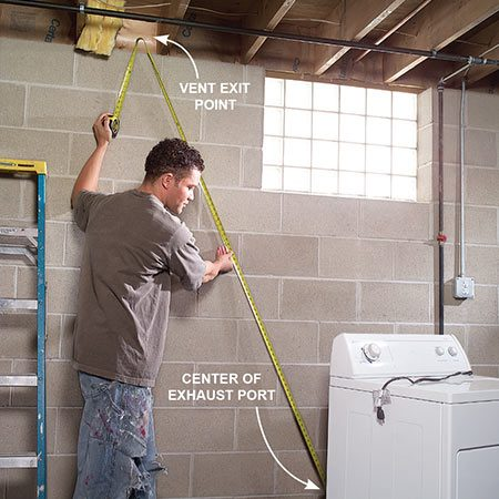 How To Install A Dryer Vent The Family Handyman