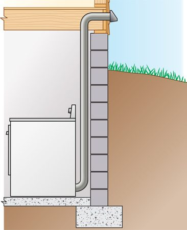 <b>Figure A: Venting path from a basement </b></br> Dryer on basement floor, with duct running up block wall and out rim joist. Minimum 12 in. above ground.