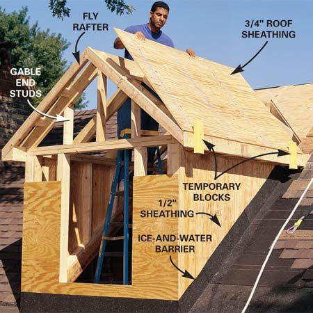 How to frame a gabled dormer the family handyman for How to frame a house step by step