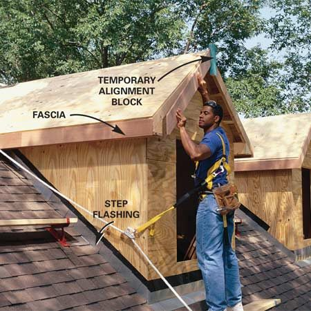 <b>Photo 12: Install roof trim</b></br> Fit the roof trim and nail it on (Figure A). Complete the underside of the overhang and soffits and add a roof edge molding to match your house. Install step flashing and reroof along the dormer edges.