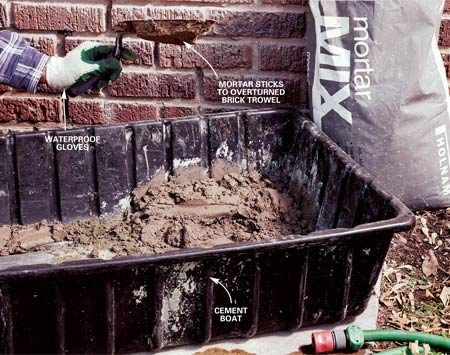 "<b>Photo 4: Mix the mortar</b></br> Dump mortar mix into a cement ""boat"" and gradually add the specified amount of water while mixing with a brick trowel. Allow the mortar to ""rest"" for 10 minutes, then remix it before using. The mix is right when it sticks to an overturned trowel."