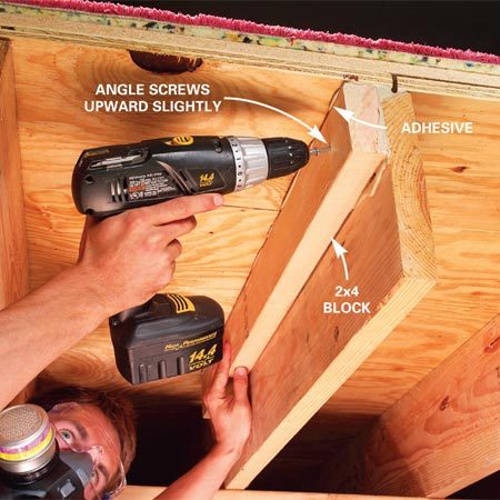 <b>Photo 2: Add a 2x4</b></br> Predrill 3/16-in. clearance holes every 12 in. along the 2x4 at a slightly upward angle for the screws. Then apply construction adhesive liberally to the top and the side of block, press tightly to the subfloor and drive 2-1/2 in. wood screws into the joist.