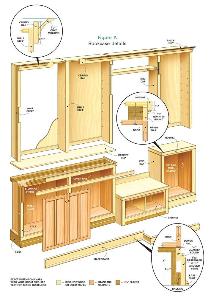 This illustration shows the bookcase<br/> assembly and some of the details.