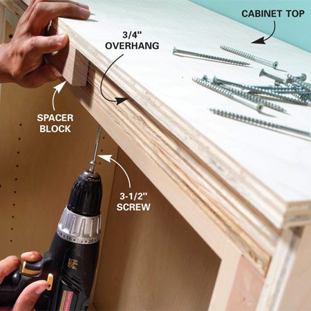 <b>Photo 6: Fasten plywood strips along the front and back edges</b></br> Build up the front and back edges of the cabinets with three layers of plywood strips. Drill 3/16-in. pilot holes through the strips and cabinets. Fasten the cabinet top with 3-1/2-in. screws. Use a spacer block to ensure that the front overhangs 3/4 in.