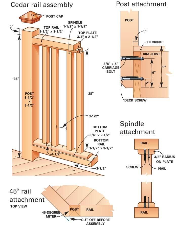 Deck Building Deck Building Railing Post