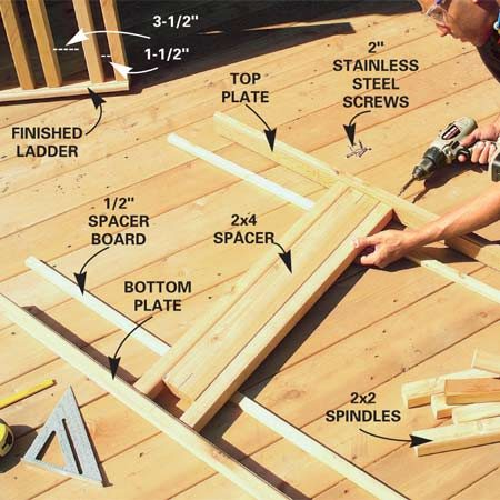 <b>Photo 7: Assemble the rail ladder</b></br> Cut all spindles to length, then build the rail ladder by screwing through the top and bottom 1x3 plates into their ends. Use a 2x4 spacer board to get consistent 1-1/2 in. and 3-1/2 in. spindle spacing.