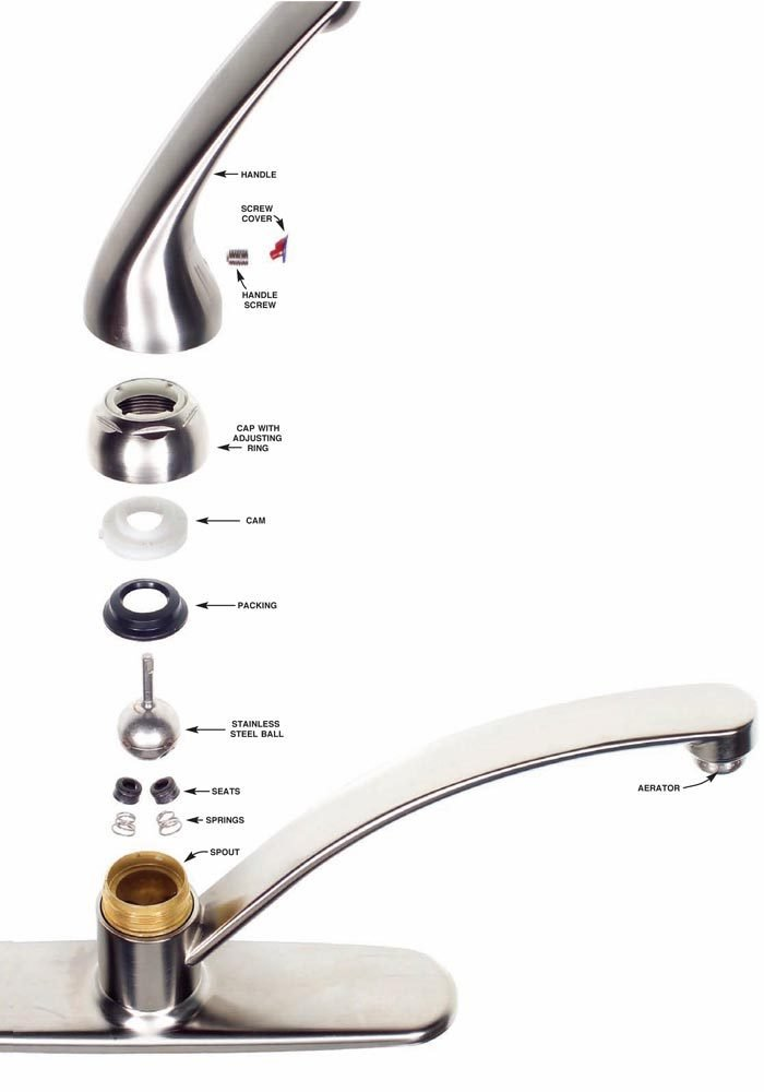 <b>Figure A: Ball faucet parts</b></br> How rotary ball faucets are assembled.