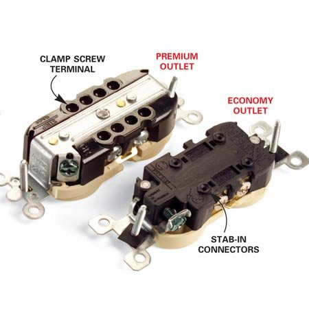 <b>Photo 1: Premium vs. economy outlets</b></br> Look for premium outlets with clamp screw terminals.