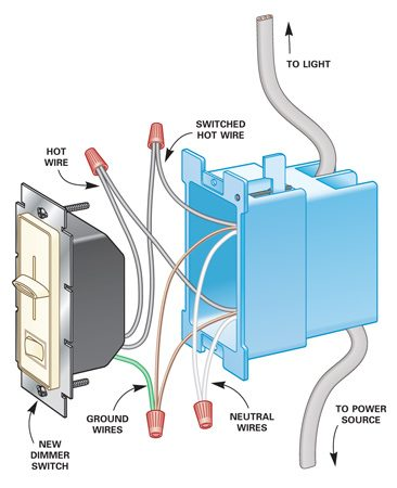 how to install dimmer switches the family handyman rh www2 familyhandyman com wiring dimmer switch and outlet wiring dimmer switch on 46 chevy