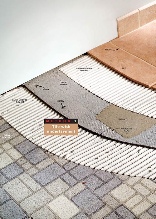 <b>Method 1: Tile with underlayment</b></br> If the floor isn't stiff enough, add a layer of underlayment before tiling.