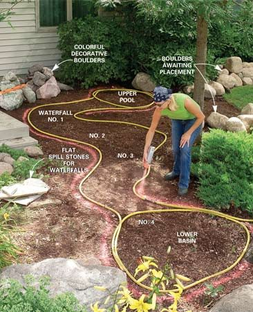 <b>Photo 1: Design the stream</b></br> Haul in your boulders and stones and place them around the worksite. Outline the location of your stream with a garden hose, then paint a line around it. Also use paint to mark waterfall locations and ideal spots for large decorative boulders.