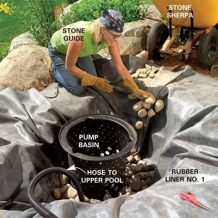 <b>Photo 4: Line the basin</b></br> Lay the fabric underlayment and rubber liner in the basin hole, then add the pump basin with pump. Attach the hose. Then add stone layers (Figure C) and the basin lid.
