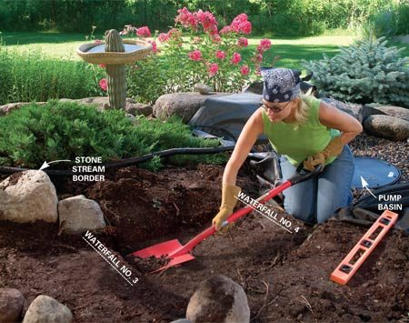 <b>Photo 5:  Dig the streambed </b><br/>Carve a winding stream bed 6 to 8 in. deep, 2 to 3-1/2 ft. wide. Dig the channel so it stair-steps down at waterfall No. 3, and dig 3- to 4-in. deep pools below waterfalls No. 2 and 3 (Figure A).