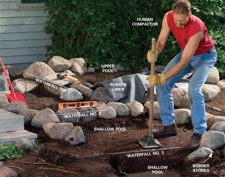 Build A Backyard Waterfall And Stream The Family Handyman