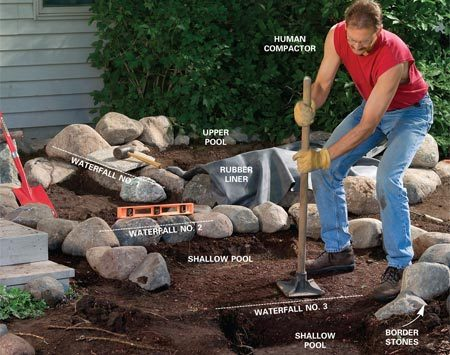 Excellent Build A Backyard Waterfall And Stream The Family Handyman Hairstyles For Men Maxibearus