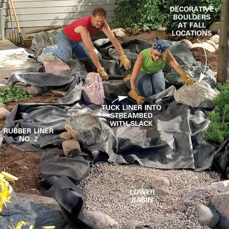 <b>Photo 7: Spread the liner in the streambed </b></br> Lay the underlayment and a rubber liner into the streambed. Leave 3 to 4 in. of slack in the liner at the base of the waterfalls, extend about 2 ft. up each bank and overlap the basin liner by 2 ft. Place decorative boulders at waterfall locations.