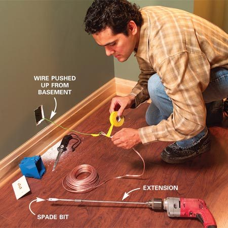 <b>Fish wire in walls</b></br> Use remodeling boxes, which are easier to mount than nail-on boxes.