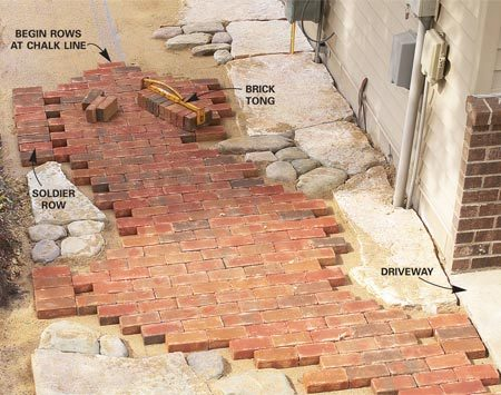 "<b>Photo 16: Place the full bricks</b></br> Set full bricks at the outer edge of the walk to form a ""soldier"" row. Leave bricks out that need to be cut and cut them later."