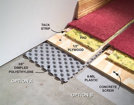 <b>Vapor barriers for basement floors</b></br> Use Option A to keep your floor dry if you have damp floors in your basement.  Option B is sufficient if your floor is generally dry except for small amounts of moisture evaporating through the slab.