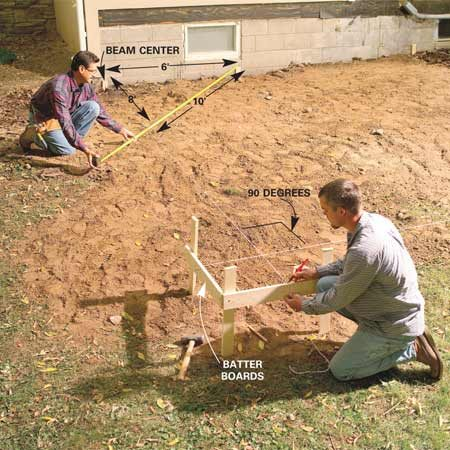 <b>Photo 1:  Lay out footings</b></br> Set stakes at the house and drive nails to indicate the beam centers. Stake out batter boards about 1 ft. beyond the perimeter. Stretch a string between the boards parallel to the house. Use the 6-8-10 triangle method to stretch strings perpendicular to the house. Measure diagonally to check for square.