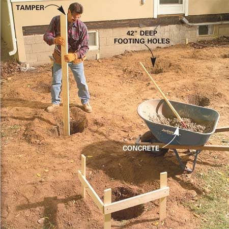 <b>Photo 2: Dig footings</b></br> Dig the footing holes. Mix two 80-lb. bags of concrete for each footing hole and shovel it in. Nail a 6-in. 2x4 to the bottom of a longer 2x4 and use this to tamp and flatten the top of the footings.