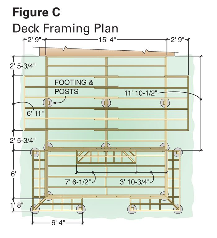 Dream deck plans the family handyman 16x16 deck material list
